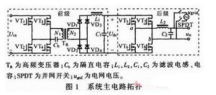 独立/并网双工模式下光伏逆变系统的设计实现(1)