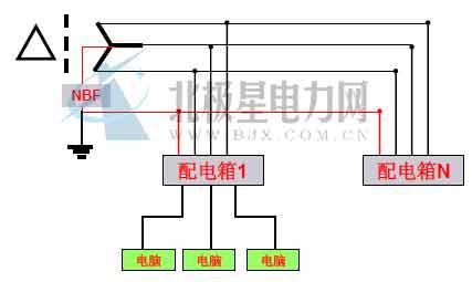 零线谐波电流阻断器(NBF)治理三次谐波(1)