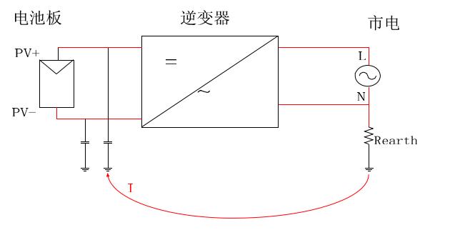 古瑞瓦特技术专题系列:关于RCD的应用说明(1)