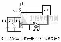大容量高速开关装置(FSR)的原理分析及应用探讨(1)