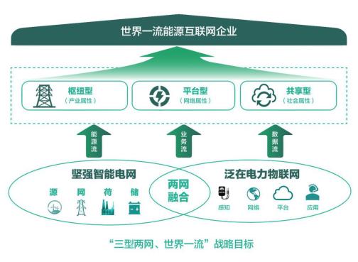真人现金平台泛在电力物联网建设形成丰硕实践案例