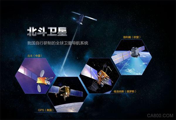 中俄卫星导航兼容,北斗国际化迈出一大步