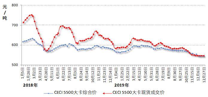中电联发布2019-2020年度全国电力供需形势分析预测报告